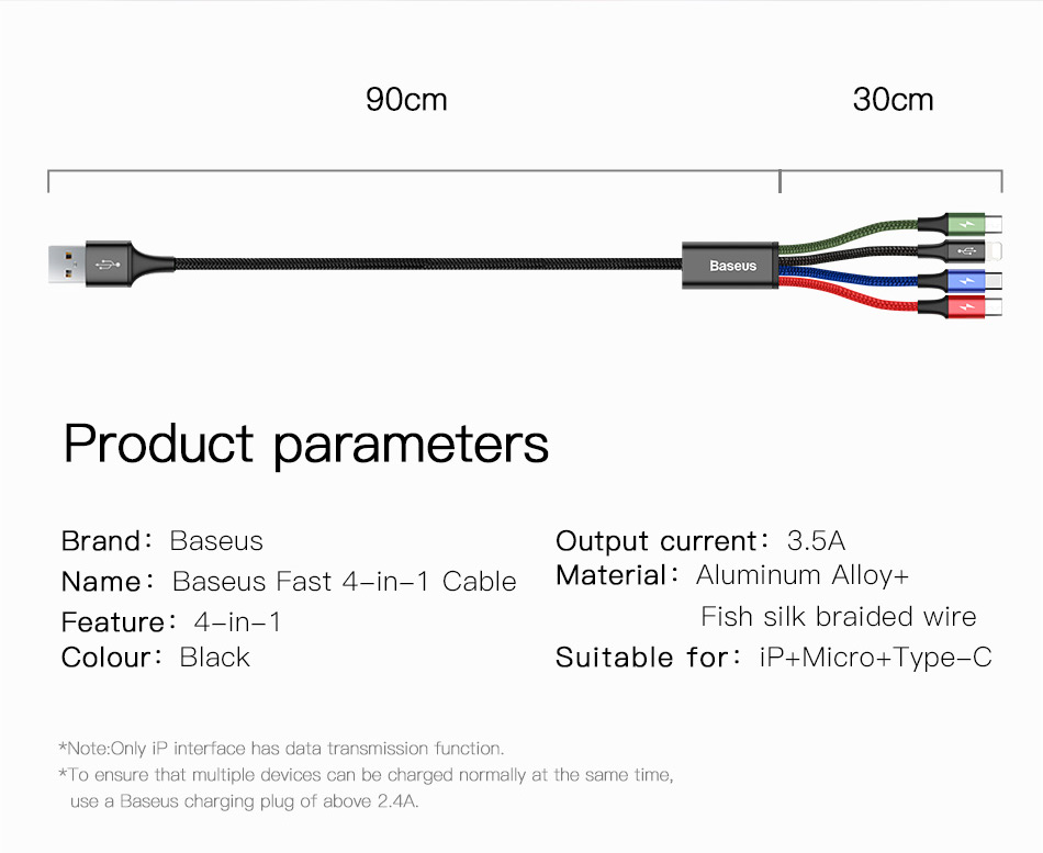 Baseus 4 in 1 USB Cable (USB Type-C, Micro, Lightning)