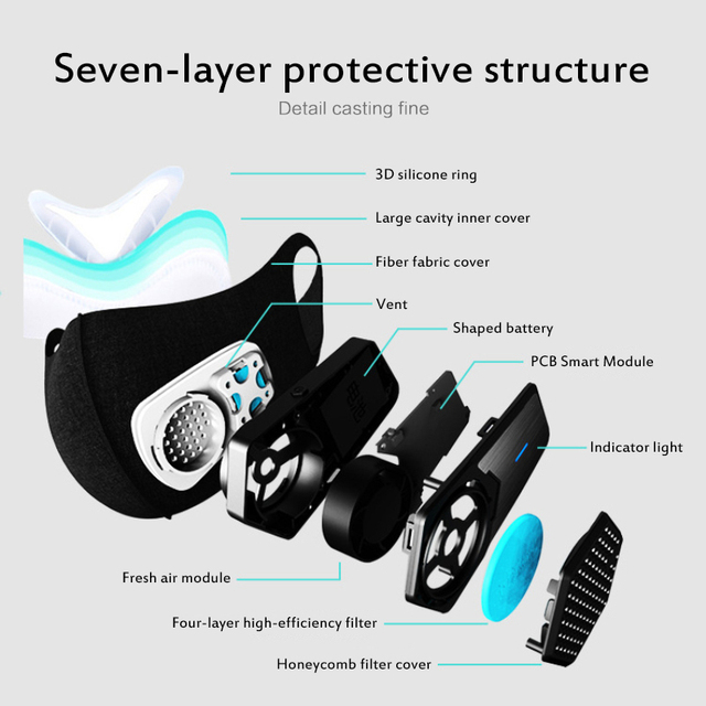 Air Purifying Smart Electric Face Mask 3 Layer Filter Anti Dust Fan Unit Automatic Air Supply Electronic Face Mouth Mask 6