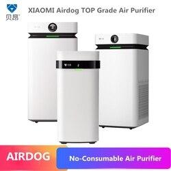 Neue Technolog Xiaomi top grade Luftreiniger Keine Filter Verbrauchs Ionen Bereich Reinigung Technologie