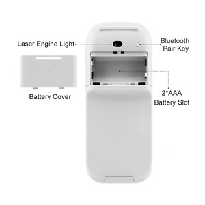 Image 5 - Bluetooth 4.0 Folding Wireless Mouse Arc Touch Roller Computer Silent Mouse Ergonomic Slim Laser Mini Mice For Microsoft Surface