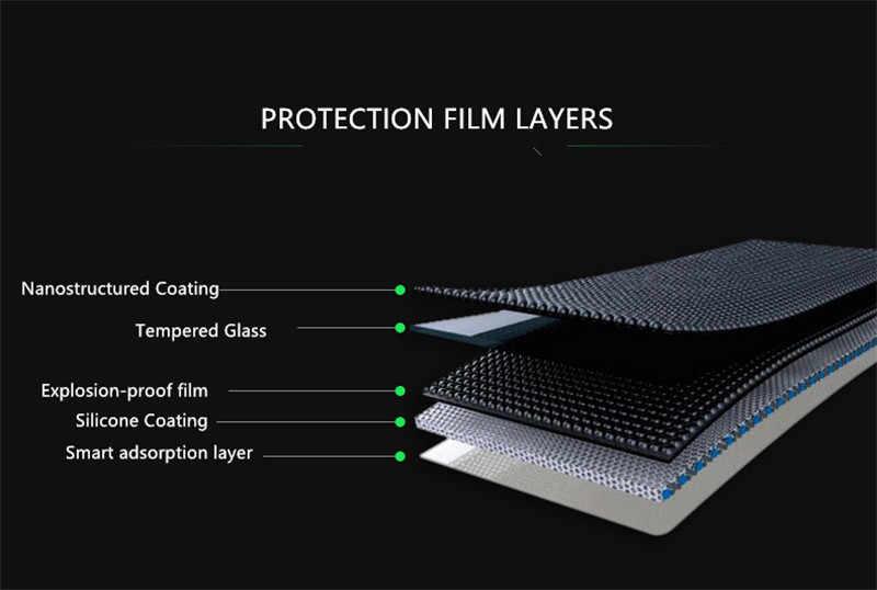 Gehard Telefoon Glas Voor Leeco LeTV Le Max/Max 2/Max2/X900 X820/MX1/LeMax leMax2 Scherm Beschermende Film Guard