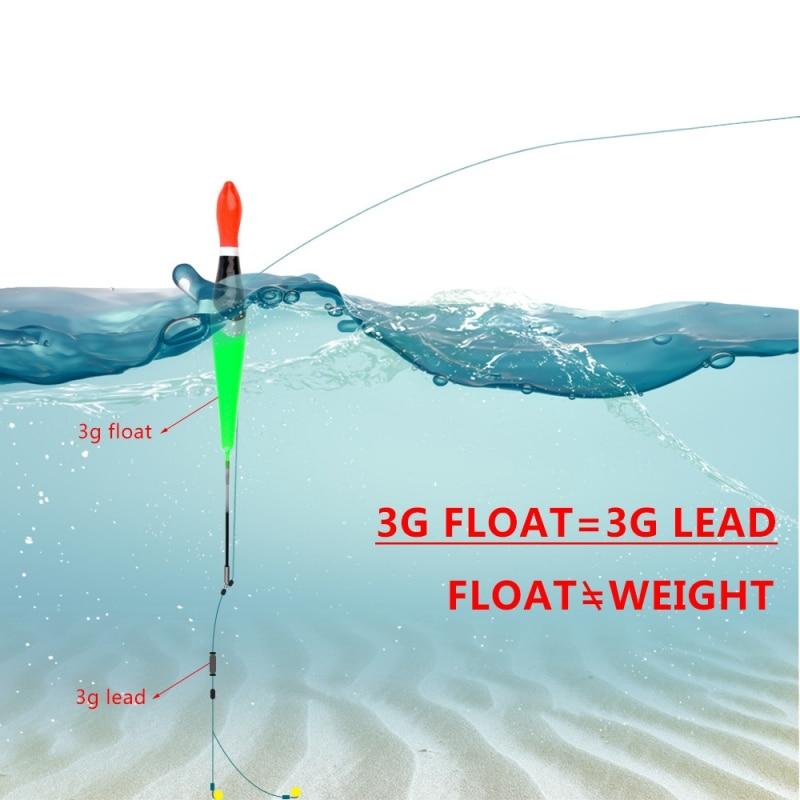 10Pcs Long Tail Fishing Throw Floats Mix Size Floating Bobbers Set Fishing
