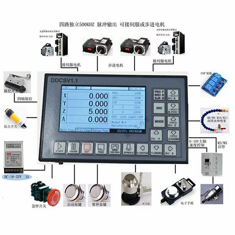 DDCSV2.1 CNC Controller Control System G Code Engraving Machine Controller Movement System V1.1 3axis 4 Axis Offline CNC System