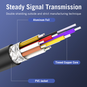 Image 5 - Câble USB C HDMI 4K Type C vers HDMI adaptateur Thunderbolt 3 pour Huawei P40 Mate 30 Pro MacBook Pro Air ipad câble usb c