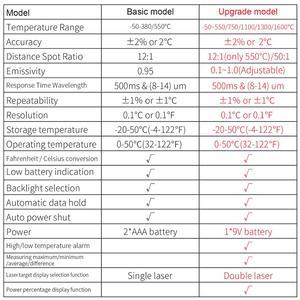 Image 3 - Цифровой инфракрасный термометр 50 ~ 380/550/750/1100/1300/1600 градусов одиночный/двойной лазерный Бесконтактный термометр пистолет термометр