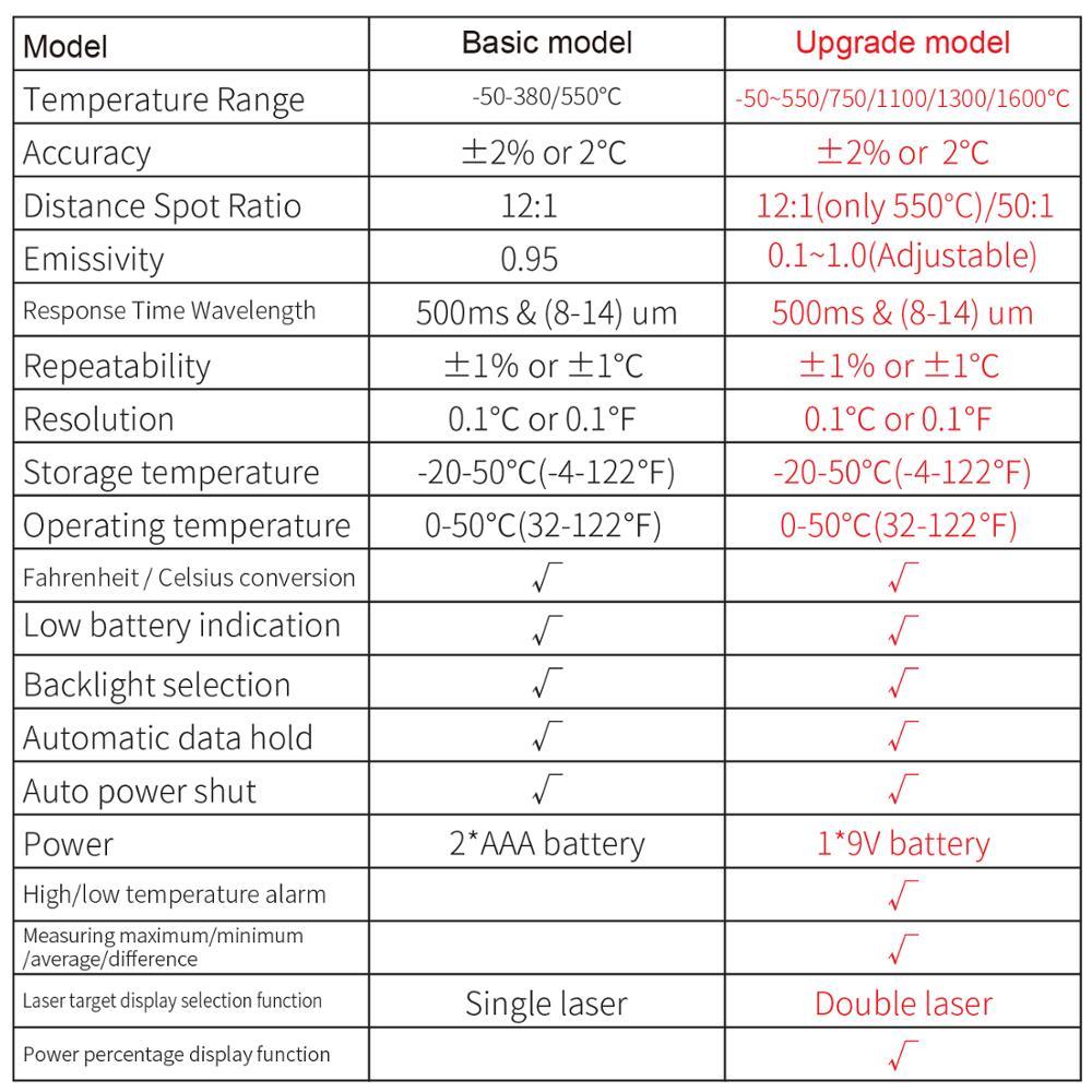 Image 3 - الرقمية الأشعة تحت الحمراء ميزان الحرارة 50 ~  380/550/750/1100/1300/1600 درجة واحدة/مزدوجة الليزر غير مقياس حرارة  تلامسي بندقية ميزان الحرارة-في أجهزة قياس درجة الحرارة من أدوات على