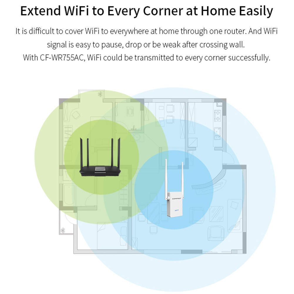 1200Mbps Wireless WiFi Range Extender Mini Dual Band Amplifier Universal Repeater Booster High Speed External Long Distance