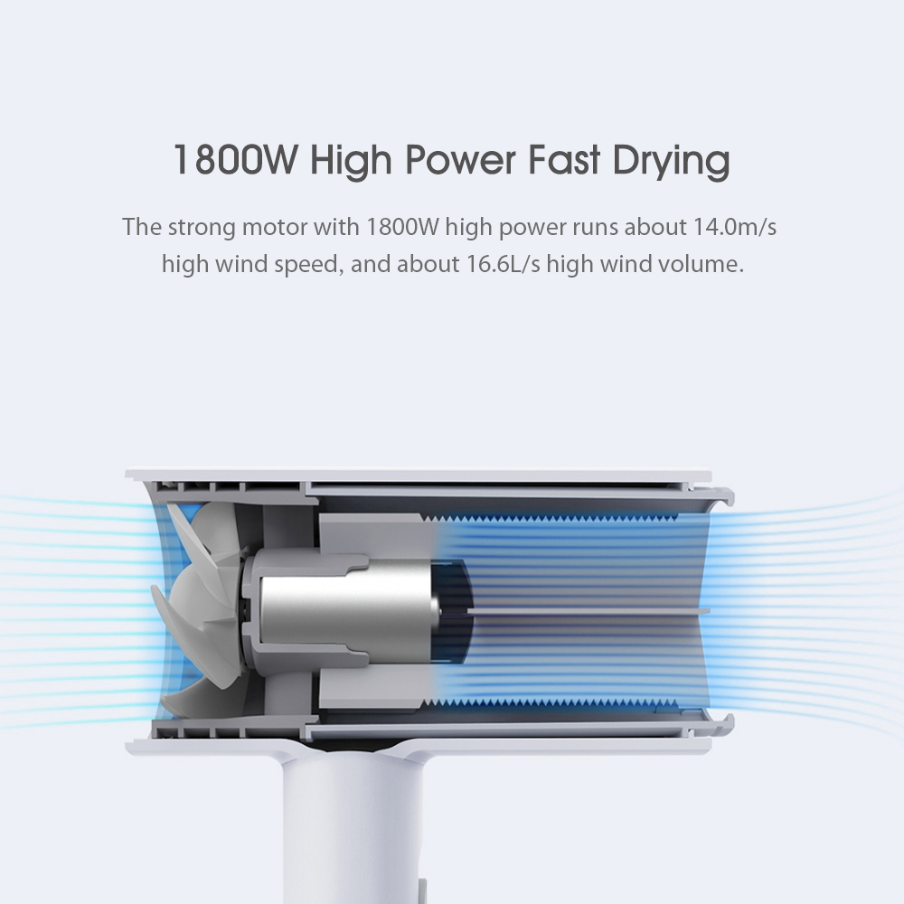 Image 5 - For Xiaomi Electric Hair Dryer 1800W Hair Dryer 3 Gears Negative Ions Dual layer Air Intake Net Overheating Quick dryingElectric Shavers   -