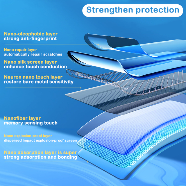 Hydrogel Film For XIAOMI POCO X3 NFC Screen Protector For xiaomi pocophone m3 pro Back Film poco F3 Camera Phone Protective Film 5