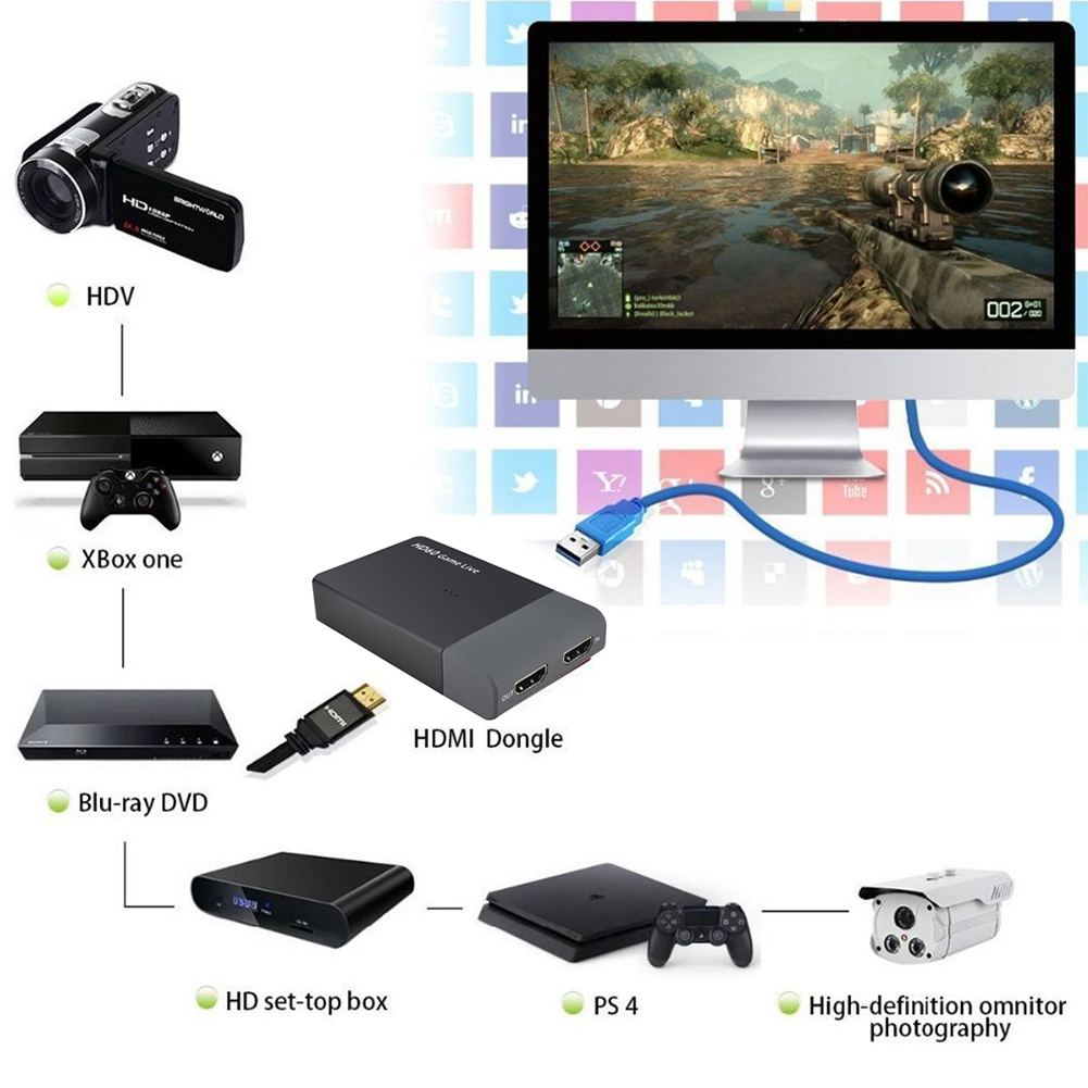 USB 3.0 Video Capture Card High Speed Free Drive Adapter Grabber Device Black 1080P HD Game Audio Recorder Box
