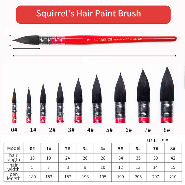 Squirrel's Hair Paint Brush Best Sellers Paint Brushes Alca Cartel
