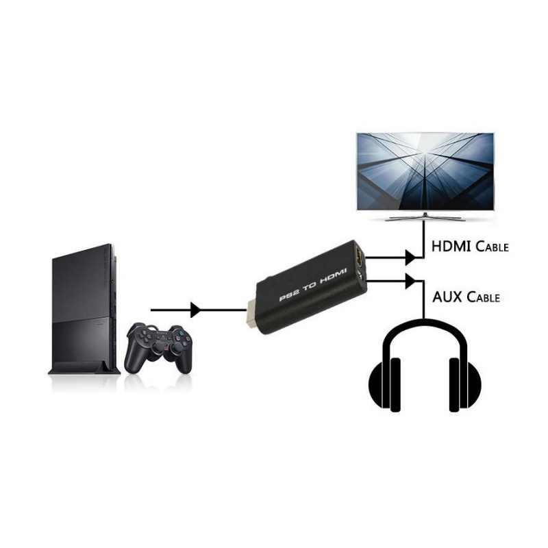 PS2 в HDMI конвертер PS2 HD линейный аудио адаптер аудио-видео вход в HDMI видео/аудио сигналы выходной кабель для PS2 HDTV дисплей