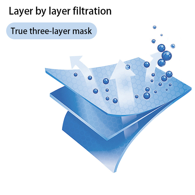 Top Quality Disposable Mask 100Pcs 3 Layer  Nonwoven Soft Breathable Antiviral Anti Pollution Flu Hygiene Face Mouth kids boys 2