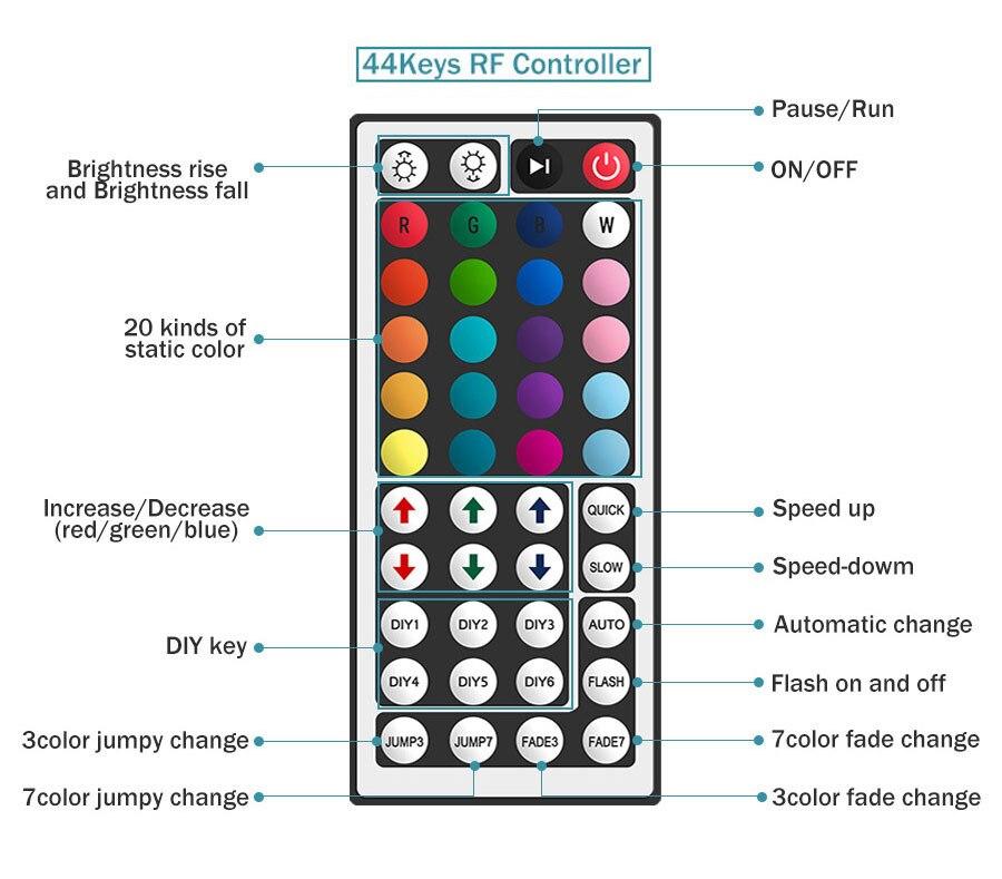 5M 10M 15M 5050 Led Strip DC12V RGB Flexible Tape Led Ribbon Led Strip Light With IR Remote For Home kitchen Christmas Party Dec (3)