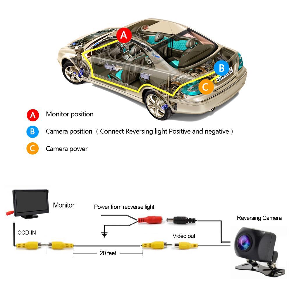 HD cámara de visión trasera de coche 170 grados de ángulo 15