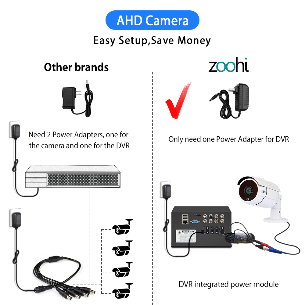 Image 2 - Zoohi AHD Video Surveillance System 1080P Video Surveillance kit 6CH Waterproof Night Vision cctv camera security system ki-in Surveillance System from Security & Protection