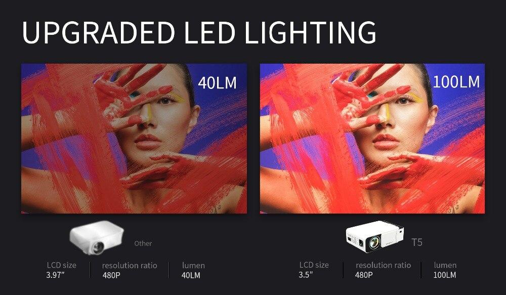 2T5亮度对比