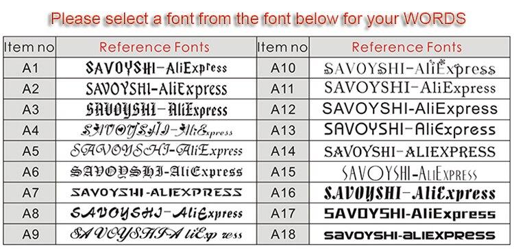 字体选项详情