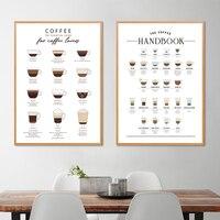 Póster con impresiones artísticas de guía de café, decoración de pared de cocina, regalo para amantes del café, cuadro sobre lienzo para pared, imágenes decorativas de cafetería y tienda