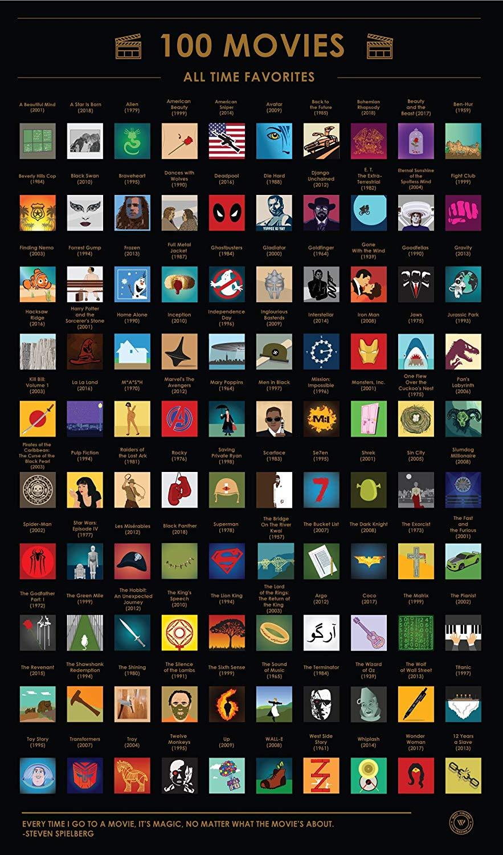 100 filme scratch off poster 100 muss sehen filme top filme von alle zeit eimer liste 16 5 x 23 4