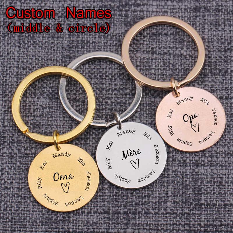 Amaxer Laser Engraved Letter Family Children Grandchildren Custom Name Keychain