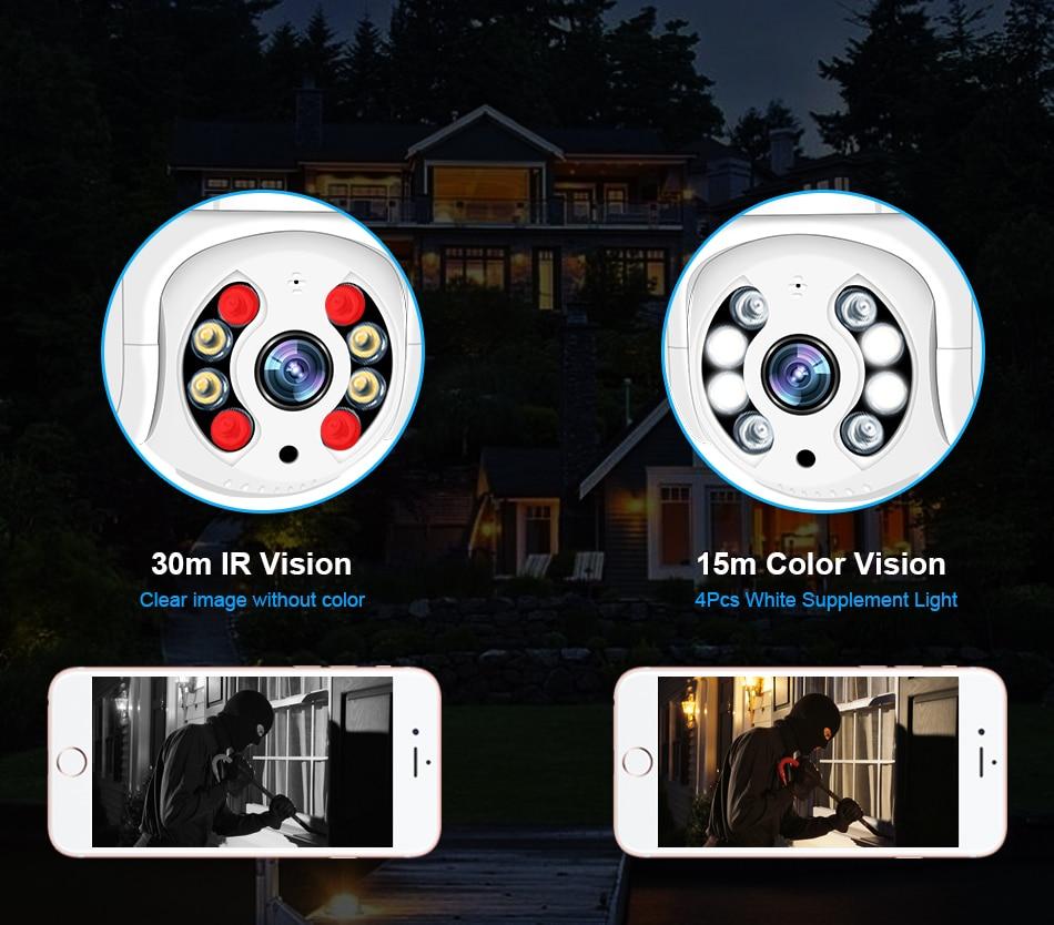 Smar 1080P Outdoor PTZ Wireless IP Camera 4X Digital Zoom Speed Dome Mini WiFi Security CCTV Audio Camera Auto tracking of Human (4)