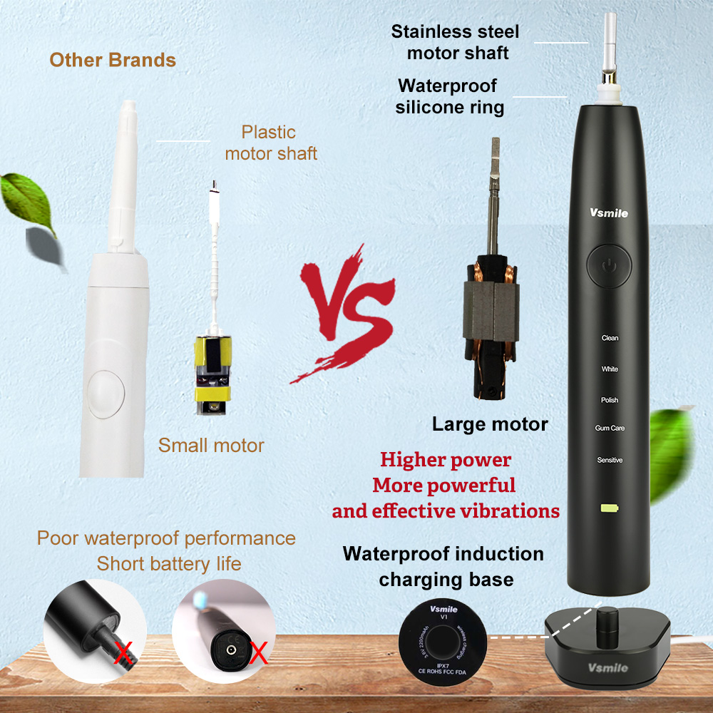 Vsmile Sonic Electric Toothbrush with 2200mAh battery including 5 Modes and 4 Brush Heads for teeth Whitening 2