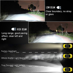 Image 5 - 2 uds faro de coche Mini lámpara H7 bombillas LED H4 H7 H8 H11 H1 H13 9005 9006 juego de focos delanteros 9007 para Auto 12V lámpara de LED 6000K 7600LM C6