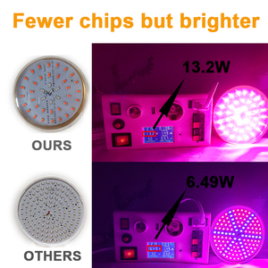 Image 4 - Led Coltiva La Luce a Spettro Completo Phytolamp Lampada Per Piante Fiori E27 220V Impianto Luci Coperta Piantine Da Giardino Illuminazione della Serra