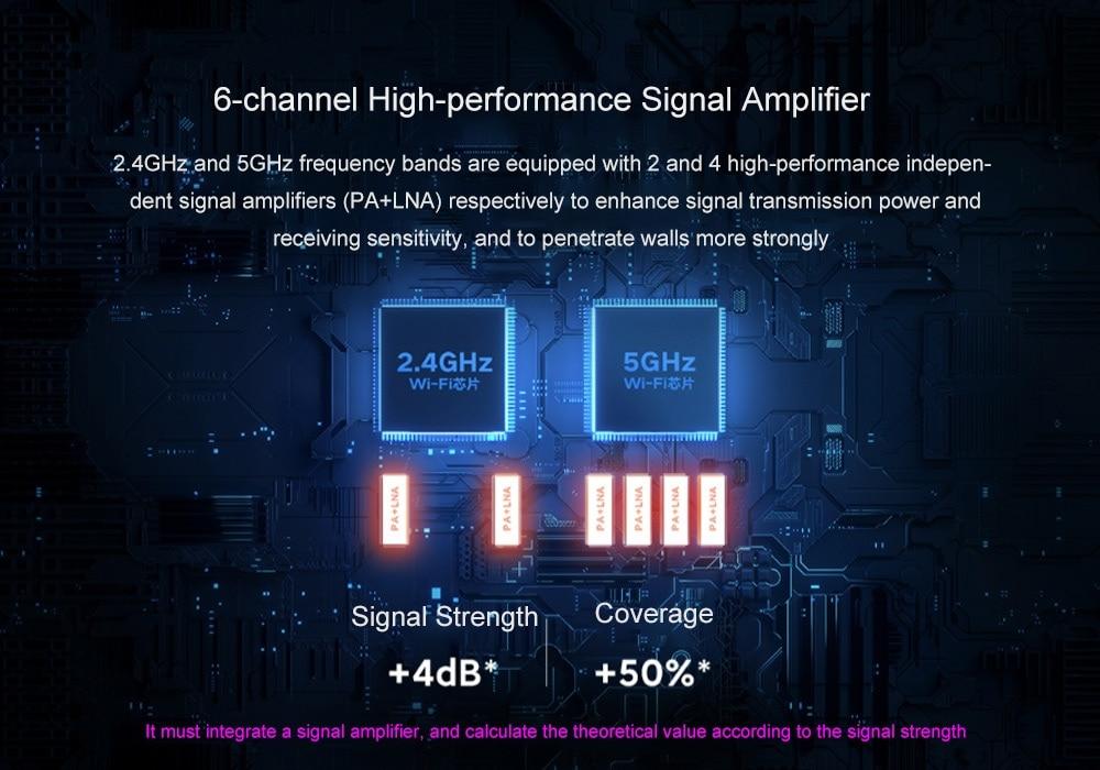 NEW Xiaomi Redmi Router AX6 WiFi 6 6-Core 512M Memory Mesh Home IoT 6 Signal Amplifier 2.4G 5GHz Both 2 Dual-Band OFDMA (5)