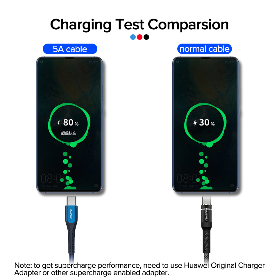 Image 2 - Cable USB Type C 5A Supercharge for Huawei Mate 20 P30 P20 Pro Fast Charging Phone Cord for Honor 20 10 V10 USBC Data Line Cabo-in Mobile Phone Cables from Cellphones & Telecommunications on