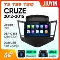 JIUYIN 1 din Android для Chevrolet Cruze автомобильный Радио Мультимедиа Видео плеер навигация GPS No 2din 2 din dvd