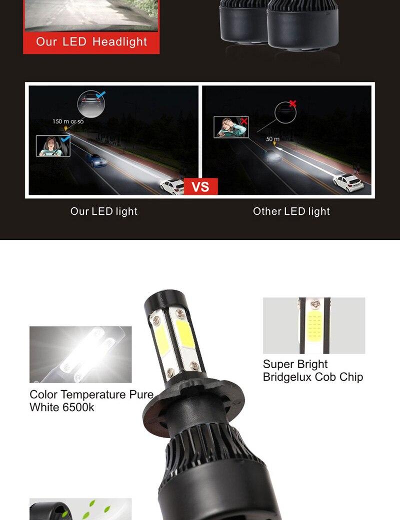 H39713a12382a47c19fcb26e00521da9b8 TF30 New 4 Side Lumens COB 100W 10000lm H4 Hi lo H7 H11 9005 9006 Car LED Headlight Bulbs Auto Led Headlamp LED C6 Light 12v 24v