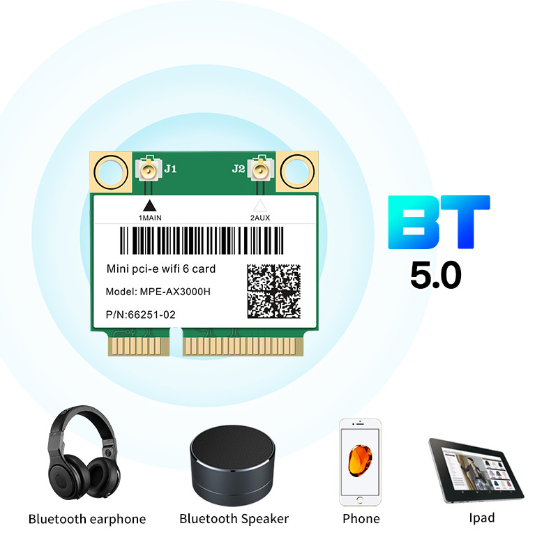802.11ax ac 2.4g 5ghz adaptador MU-MIMO antena ipex