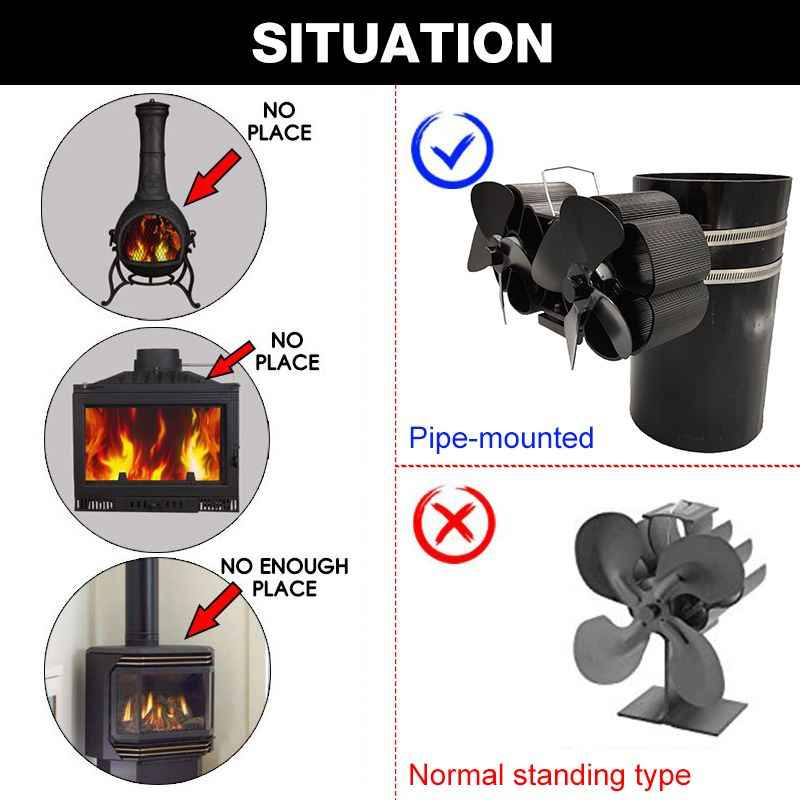 Mouted Dual Head 8 Blade Heat Powered Stove Fan komin Log Wood Burner Eco Friendly Quiet Fan Home Efficient Heat Distribution