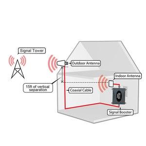 Image 5 - Lintratek 900 mhz gsm celular impulsionador sinal gsm repetidor 900 celular celular payload antena 10m comunicação voz conjunto # dj