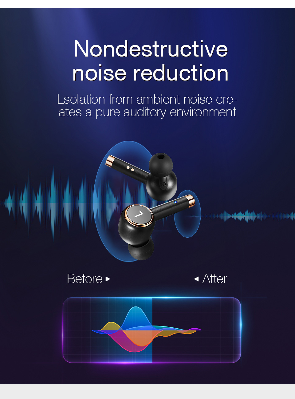 New Tws mini Wireless Headphone Waterproof Noise reduction Sports Bluetooth 5.0 Headset Game Earphone Built-in Microphone Call