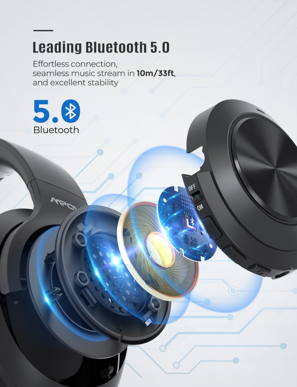 Mpow H21 Wireless Headphone Bluetooth 5.0 Noise Cancelling Headphone With 40 Hours Playtime CVC6.0 Mic Deep Bass For PC Phone (5)