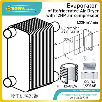 12HP air compressor dryer's PHE evaporator make the machine become smaller, economic and high co-efficiency