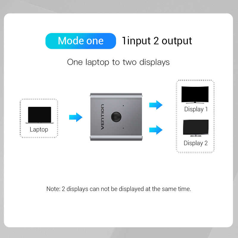 Vention HDMI Switcher 4K Dua Arah 2.0 HDMI Switch 1x 2/2X1 Adaptor 2 Di 1 Keluar Converter untuk PS4 Pro/4/3 TV Box HDMI Splitter