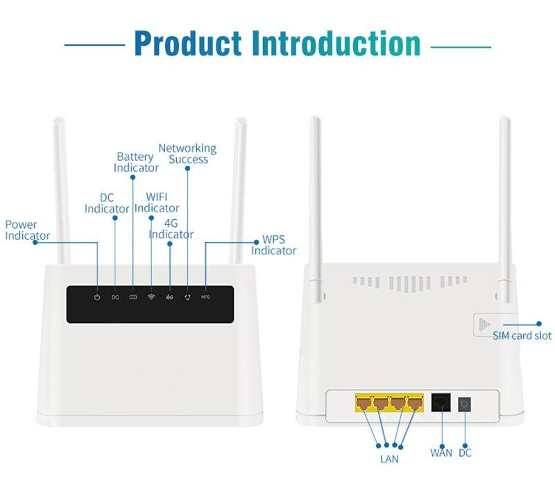 de acesso sem fio banda larga com sim solt