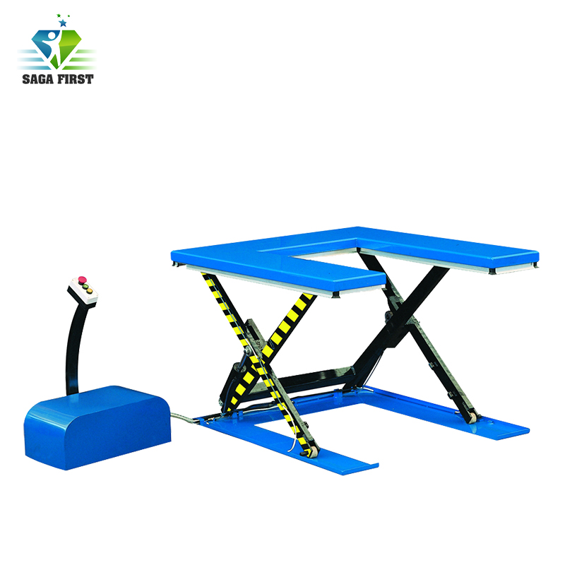 USA Standard Low Profile Lift Tables  Easy Loading Unloading Products