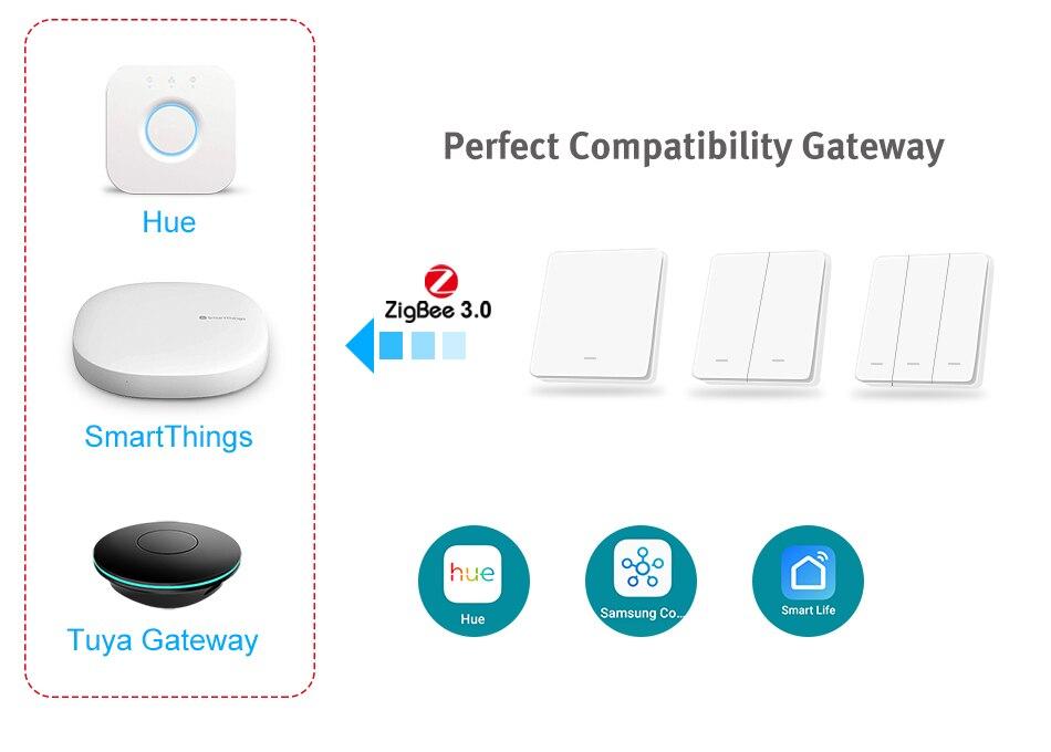 Zigbee Smart Light Switch 10a Eu Tuya Wall Button Switches Wireless Remote Control Smart Home Works Hue Smartthings Alexa Aliexpress