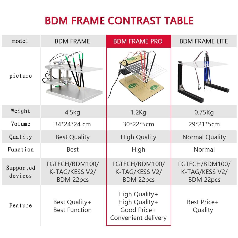 BDM Frame Probe Adapters ECU Programmer Tool