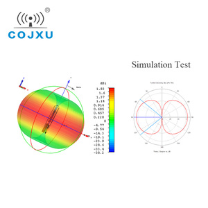 Image 5 - واي فاي هوائي تمديد RG58 المغذية كابل N K SMA J واجهة XC NK SJ 300 3m طول ل FRP هوائي
