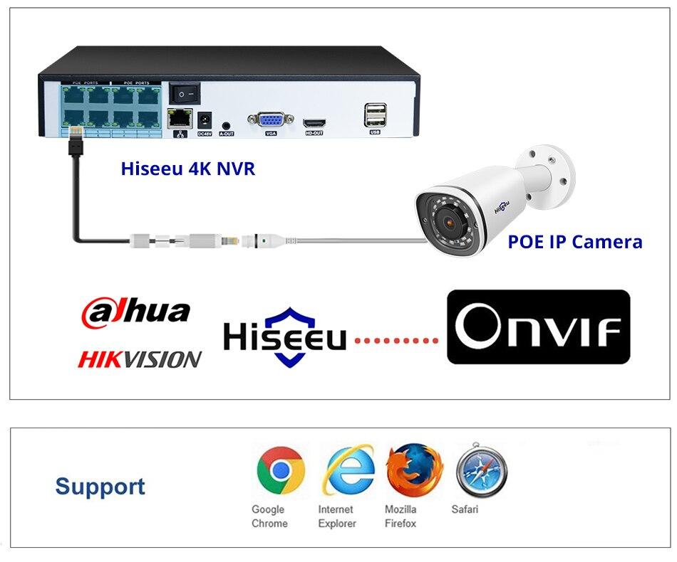 Hiseeu 4K POE NVR for POE Camera