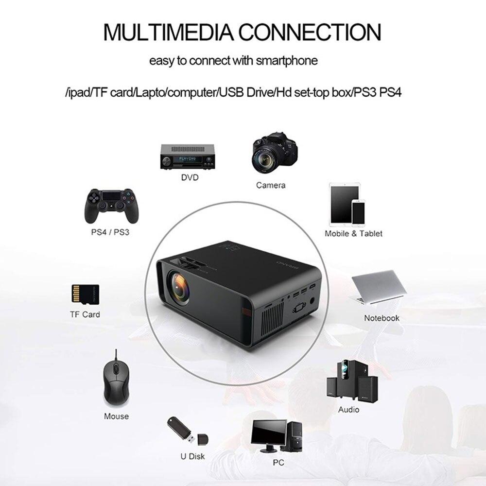 W80 HD Home Projector HDMI/AV/USB/SD/VGA Support Dolby Sound Basic Edition Euro Regulation Support 4K video BeamerFul Lumens HD - 3