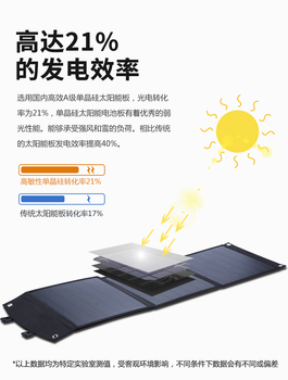 50/100/160W Foldable Portable High Power Solar Charger Photovoltaic PV Power Generation Panels Outdoor Camping Hiking Essential 2