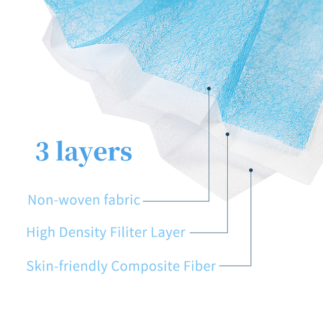 50 Pcs 3 Layer Disposable Protective Face Mouth Mask Flu FFP2 Influenza Bacterial Facial Dust-Proof Safety Mask 3