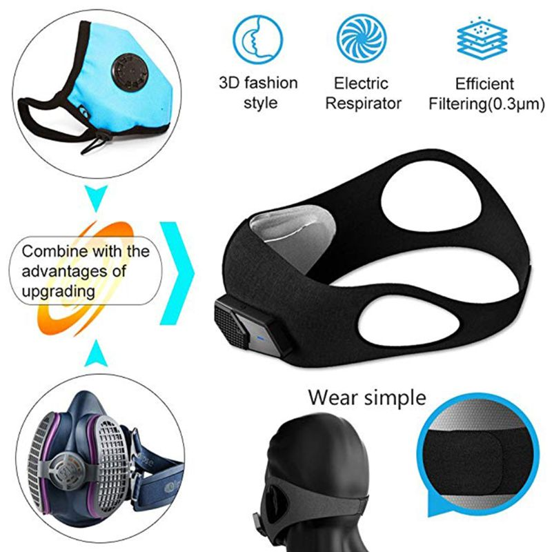 Intelligent Dust-proof Electric Mask Anti Dust Anti Fog Respirator Filter Gas Mask Outdoor Air Breathing Purifier